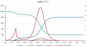 Seir20200719